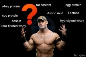 Protein confusion